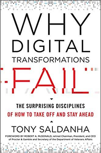 Why Digital Transformations Fail
